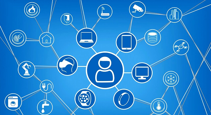 Challenges in Industrial Internet of Things (IIoT) Adoption