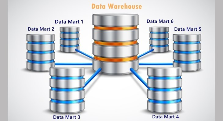 Data Warehouse vs. Data Mart: What's the Difference?