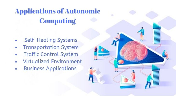 Applications of Autonomic Computing
