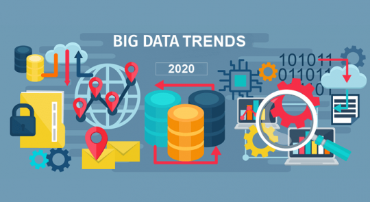 Big Data Trends for 2020 You Need to Know
