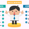 Pros and Cons of Data Mining