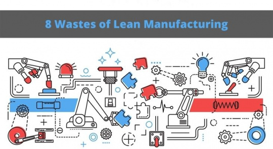 8 Wastes of Lean Manufacturing