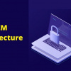 Architecture of SIEM