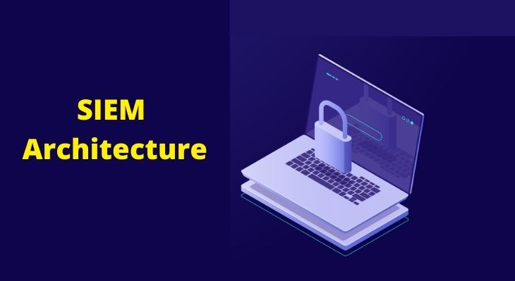 Architecture of SIEM