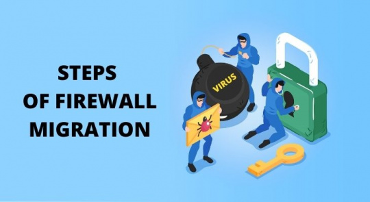 Steps of Firewall Migration